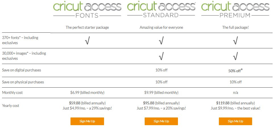 Cricut Access Membership Plans